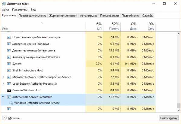 antimalware_service_executable_chto_eto_windows_10_kak_otklyuchit_1.jpg