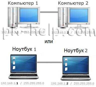 kak_dobavit_v_lokalnuyu_set_kompyuter_1.jpg