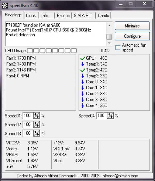 Программа для регулировки скорости кулера процессора скачать