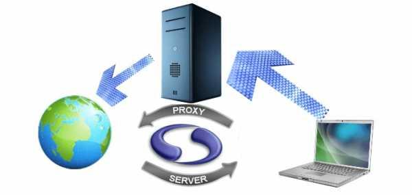 Прокси сервер для локальной сети193