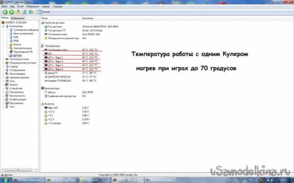 Сбербанк на макарова г.пермь