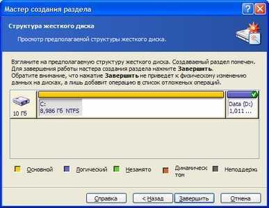 kak_pererazbit_zhestkij_disk_windows_7_bez_poteri_dannyh_15.jpg