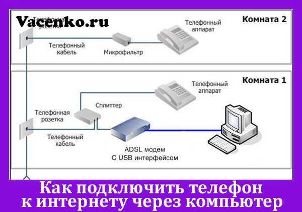 можете узнать интернет через тклефон к ноутбуку прайс лист