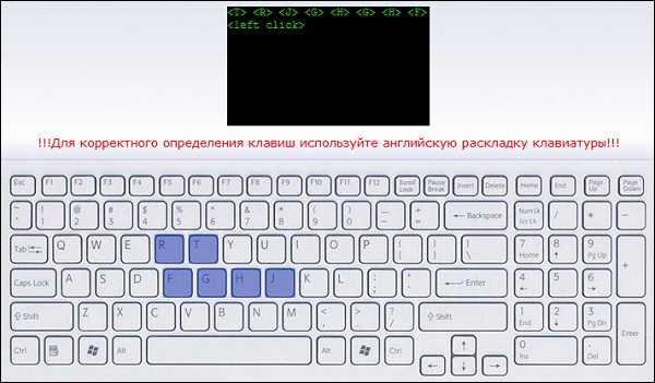 Диагностика клавиатуры на ноутбуке программа
