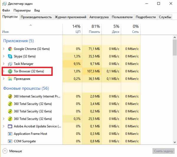 Диспетчер задач в тор браузер вход на гидру какой тор браузер работает hyrda