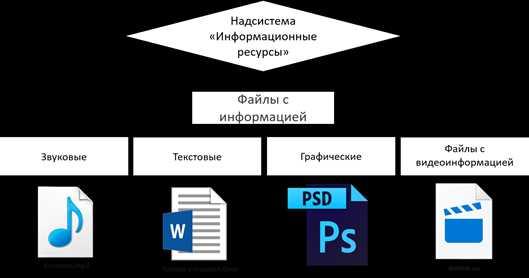 какие программы входят в базовую комплектацию пк